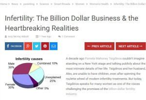 Billion Dollar Fertility Business